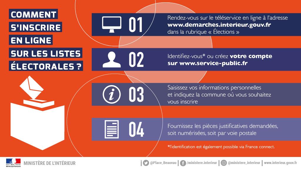 Inscriptions liste électorale