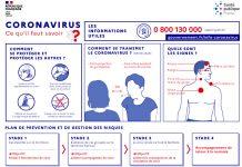Elections Coronavirus